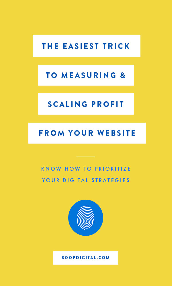 The Easiest Trick to Measuring & Scaling Profit From Your Website